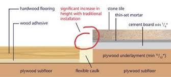 uncoupling membranes ceramic tile underlayment blanke permat