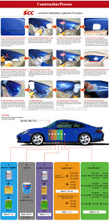 unic brand car paint color chart 2k automotive coating buy