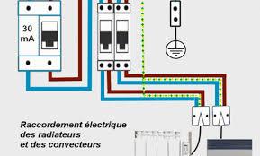 reglementation siege auto design reglementation installation tableau electrique orleans