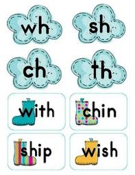 131 140 matches digraphs to beginning sounds ch sh wh
