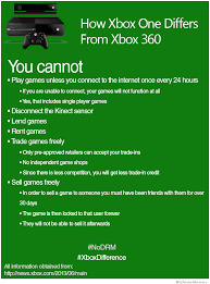 Xbox One Meme - how xbox one differs from xbox 360 weknowmemes