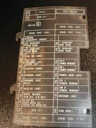 1999 honda civic fuse layout 1999 honda fuse box throughout 1999 honda civic fuse panel
