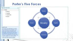 Porter Five Forces Template Word porter 5 forces template ppt porters five forces model in powerpoint