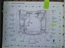 1994 ford bronco wiring diagrams swot analysis investopedia