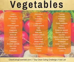 clean eating food list vegetables food pinterest clean