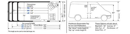 Nissan Nv200 Interior Dimensions Sprinter Interior Dimensions Brokeasshome Com