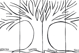 the art of teaching a kindergarten blog seasons tree projects