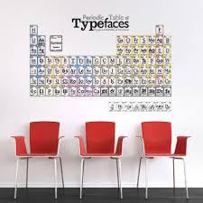 Decorate Office Walls Ideas Beautiful Inspiration Office Wall Art Ideas Delightful Decoration