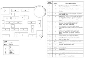 interior fuse box 1996 ford 150 wiring diagram simonand