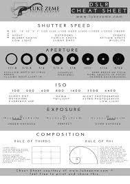 free cheat sheet dslr manual photography luke zeme photography