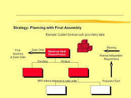 sap production order table sap production planning