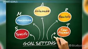 what are performance goals definition u0026 examples video