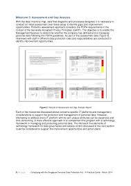 data protection template eliolera com