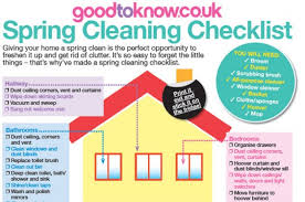 ultimate spring cleaning checklist download it for free goodtoknow