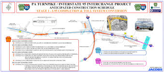 Map Of Pennsylvania Turnpike by The Pennsylvania Turnpike