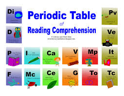 periodic table 6th grade literacy math ideas free periodic table of reading comprehension