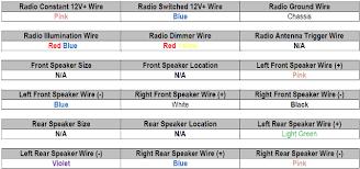 100 nissan navara radio wiring diagram d40 nissan navara