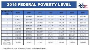 Irs Tax Tables 2015 5 Part Breakdown Of Aca Form 8962 Liberty Tax Service