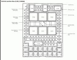 2004 expedition fuse box location 33 wiring diagram images