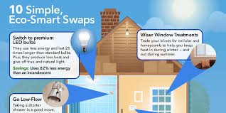 eco friendly updates to make at home energy saving tips for home