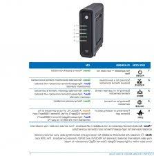 arris surfboard sb6141 lights amazon com arris surfboard sb6141 docsis 3 0 cable modem retail