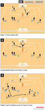 175 best field hockey drills images on pinterest field hockey