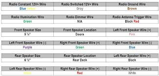 2006 ford fusion radio wiring diagram ford wiring diagrams for