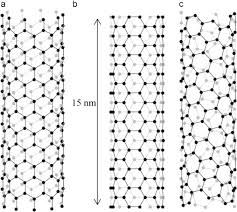 Armchair Carbon Nanotubes Derivation Of A Universal Estimate For The Stiffness Of Carbon
