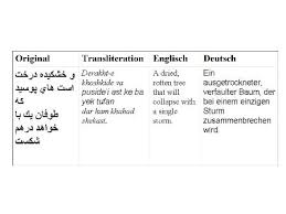 arabische sprüche arabische zitate beste zitate leben