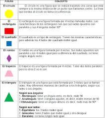 figuras geometricas todas imágenes de figuras geometricas planas para niños para imprimir y