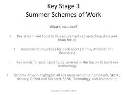 ks3 pe resources by ryanbuckman teaching resources tes