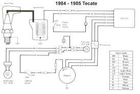 suzuki 250 quadrunner wiring diagram dolgular