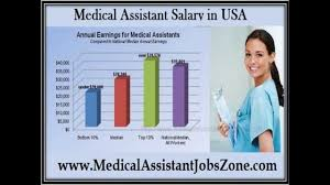 Medical Support Assistant Medical Assistant Salary And Job In Usa Youtube