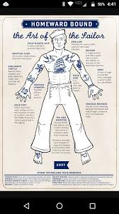 sailor tattoo meanings just for fun album on imgur
