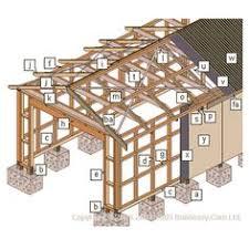 Garage Plans Sds Plans by Download Free 18 X 22 Garage Plans Http Sdsplans Com Garage