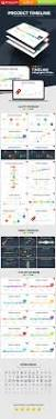 debriefing report template 129 best it templates shortcuts images on pinterest computer project timeline powerpoint template
