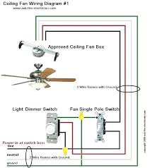 fan and light dimmer switch light switch for ceiling fan onestopwedding info