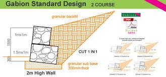 Gravity Wall Design Example Eurocode Retaining Wall Stem Design - Design of a retaining wall