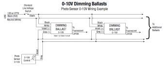 qt2x54 120pho dim sylvania 49673 fluorescent t5ho dimming ballast