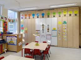 how does the classroom environment affect learning
