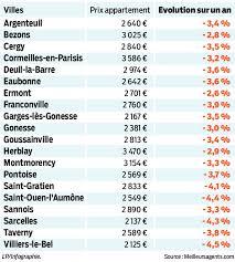 chambre des notaires val d oise les prix de l immobilier chutent dans le val d oise le parisien