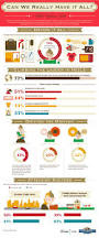 how many women survived to celebrate the first thanksgiving 23 best women u0026 infographics images on pinterest power