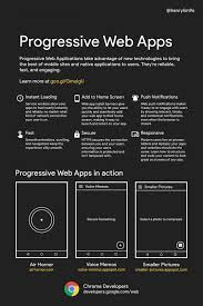 home design chrome app progressive web apps vs native what you need to know before you