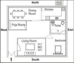 home design plans as per vastu shastra home plan as per vastu globalchinasummerschool com