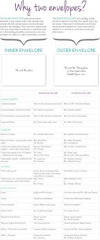 wedding invitations how to address how to address wedding invitations invitations by