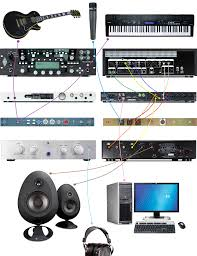 home theater with spdif input could you verify my planned kemper home studio studio wiring