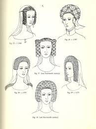 anglo saxons hair stiels 27 best hair images on pinterest draw hair drawing techniques and
