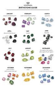 birthstones best 25 birthstones ideas on pinterest stones and crystals