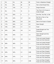 all worksheets probability worksheets year 7 free printable