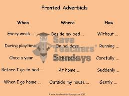 preview of year 3 english aut024 fronted adverbials explanation